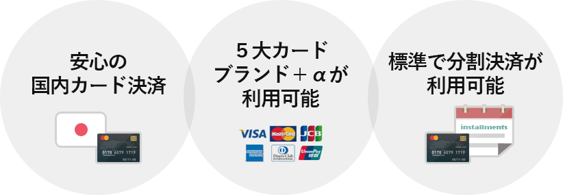 FirstPaymentの三つの特長